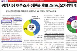 정현복 후보,선거일 직전 지지율 상승세 뚜렷