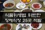 식품위생법 위반한 장례식장 25곳 적발…유통기한 경과 음식 등