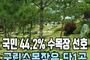 국민 44.2 수목장 선호…국립수목장은 단1곳